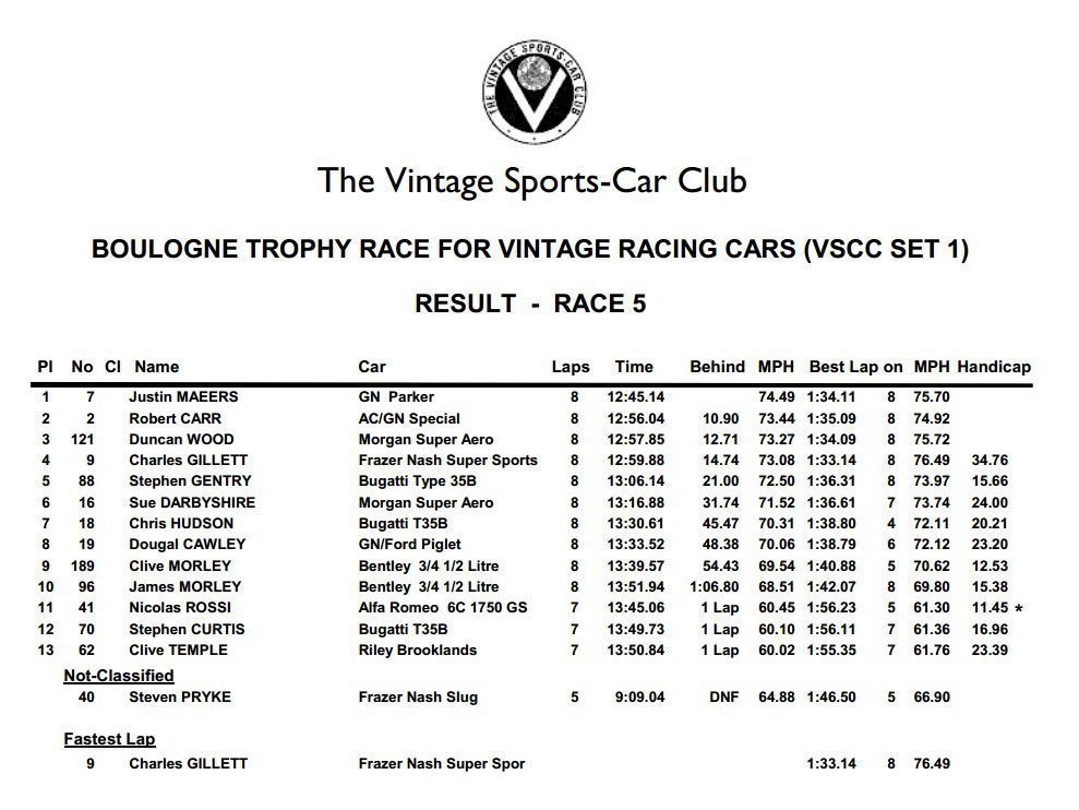 Sporting VSCC Donington 19 July 2014