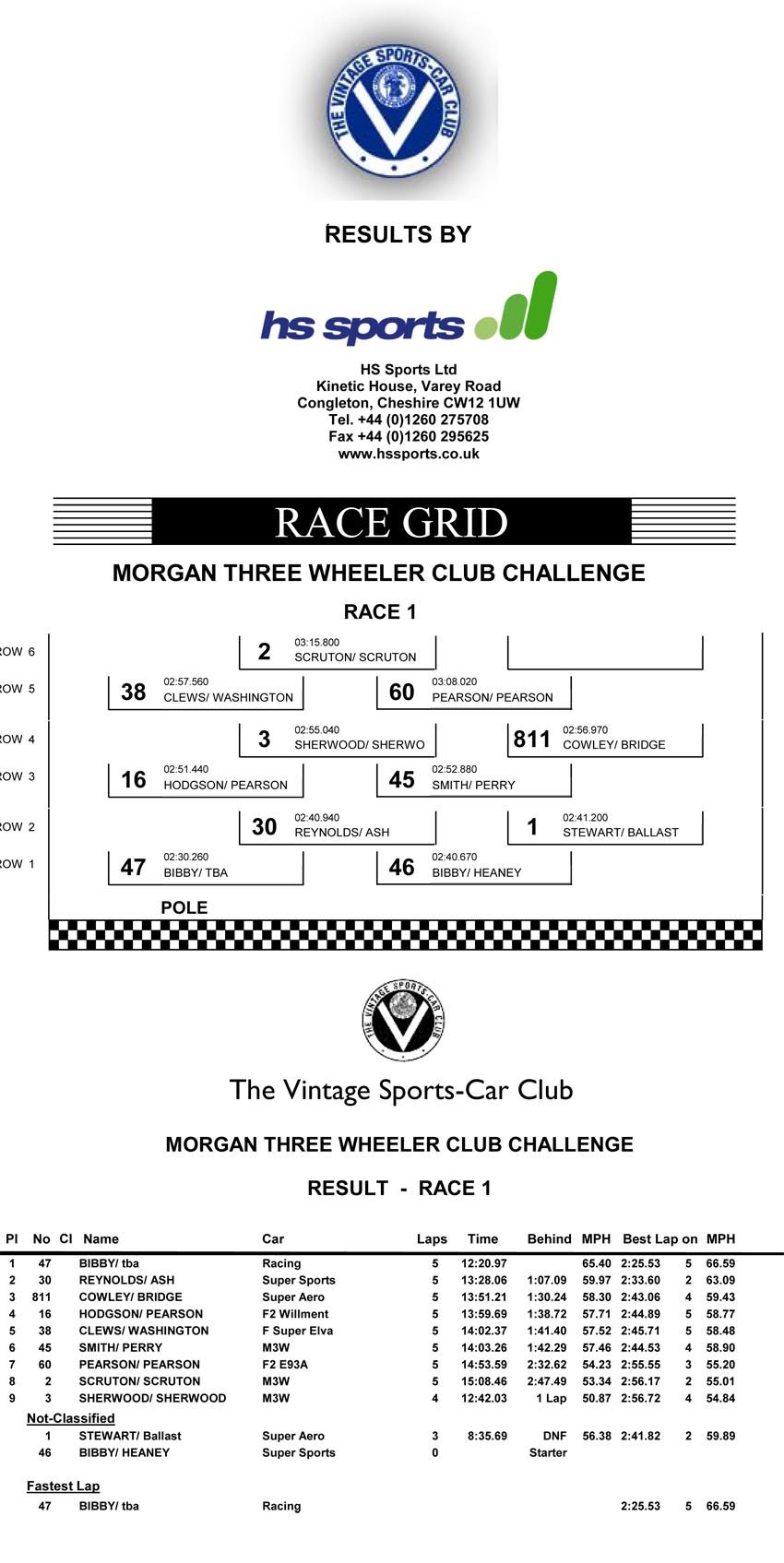 vscc oulton 2016 challenge-round2-results