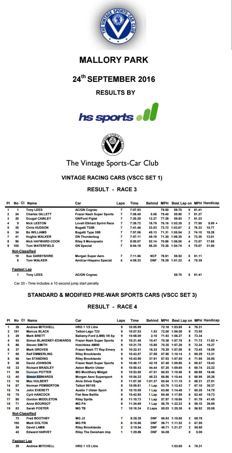 vscc-mallory-24th-september-2016-results