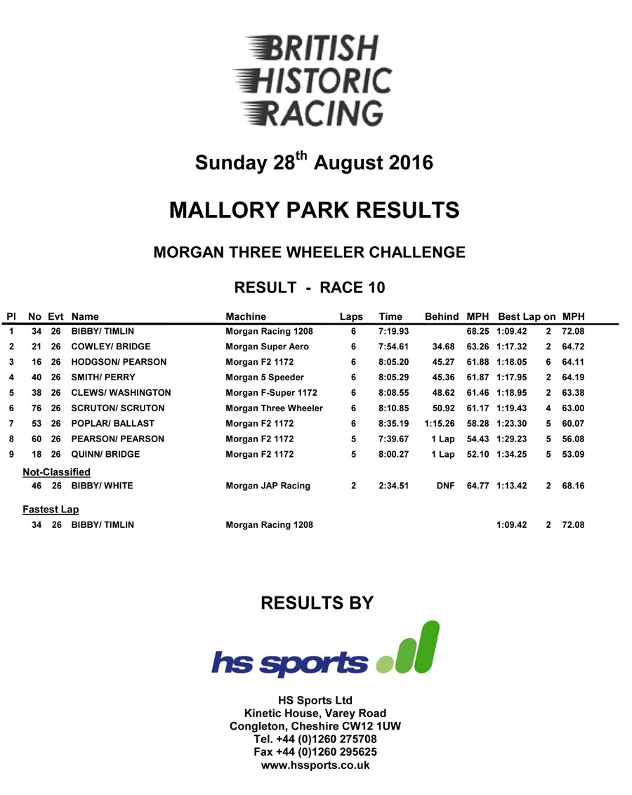 Mallory Park August 2016