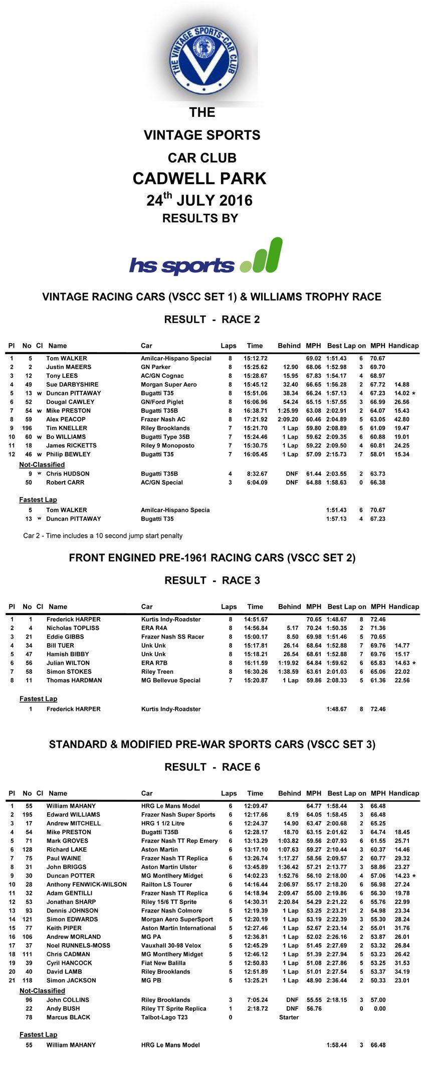 VSCC-Cadwell-July-2016-Results